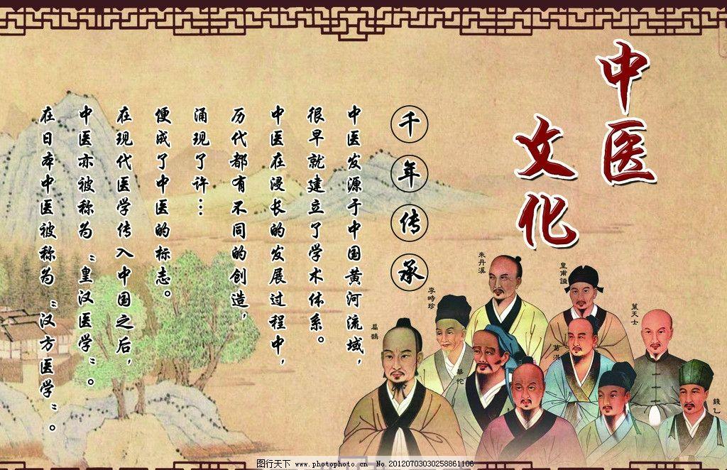 中医文化 边框 古代人物 中医展板 中医类 国画 展板模板 广告设计