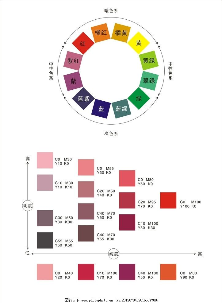 色彩 色系 色彩搭配 其他