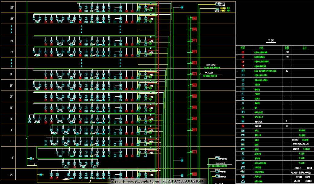 电视台 火灾报警及消防联动系统图图片