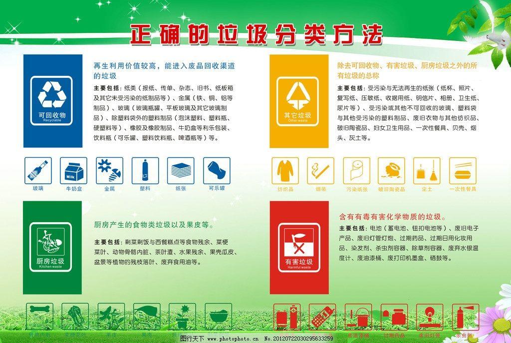 有害垃圾 垃圾 垃圾分类标识