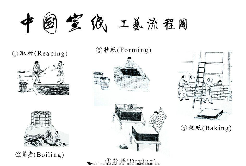 古代造纸工艺图图片