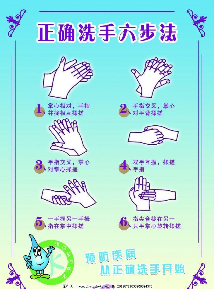 正确洗手步骤展板图片