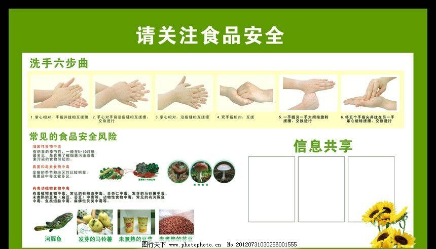 展牌 告示牌 公告牌 告示栏 公告栏 展板 洗手 洗手步骤 正确洗手