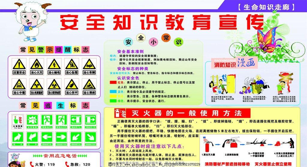 安全知识教育宣传 常见标志 警示标志 常见逃生标志 灭火器的使用方法