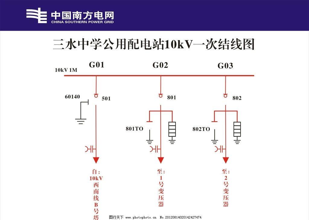 中国南方电网 电路图 南方电网标志 配电站结线图 其他 标识标志图标