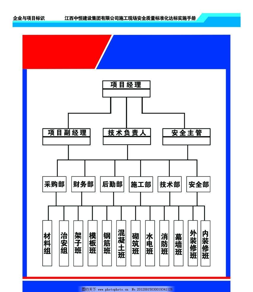 中恒建设集团组织结构图图片