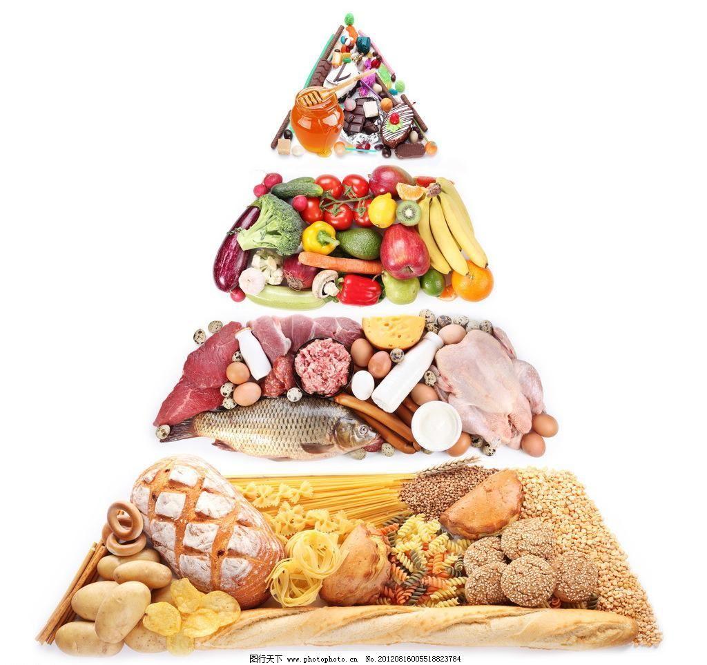 饮食结构金字塔图片