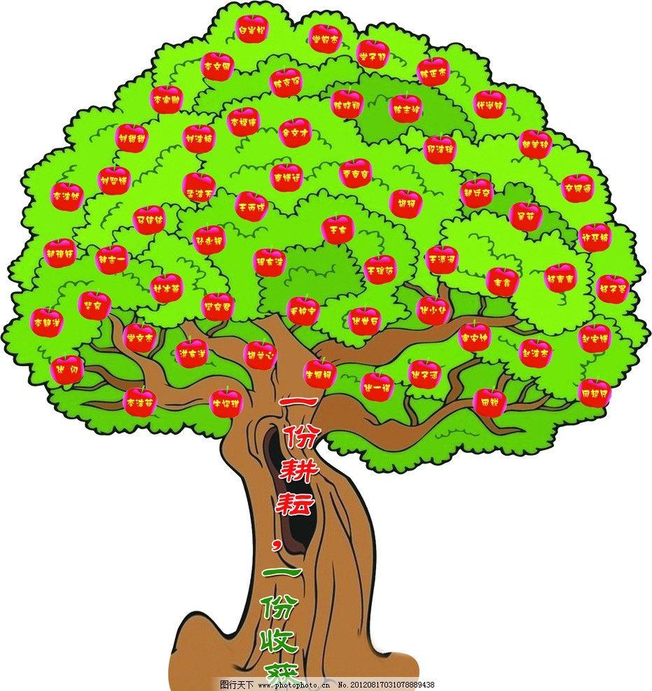 苹果树 卡通苹果树 绿色苹果树 红苹果 其他模版 广告设计模板