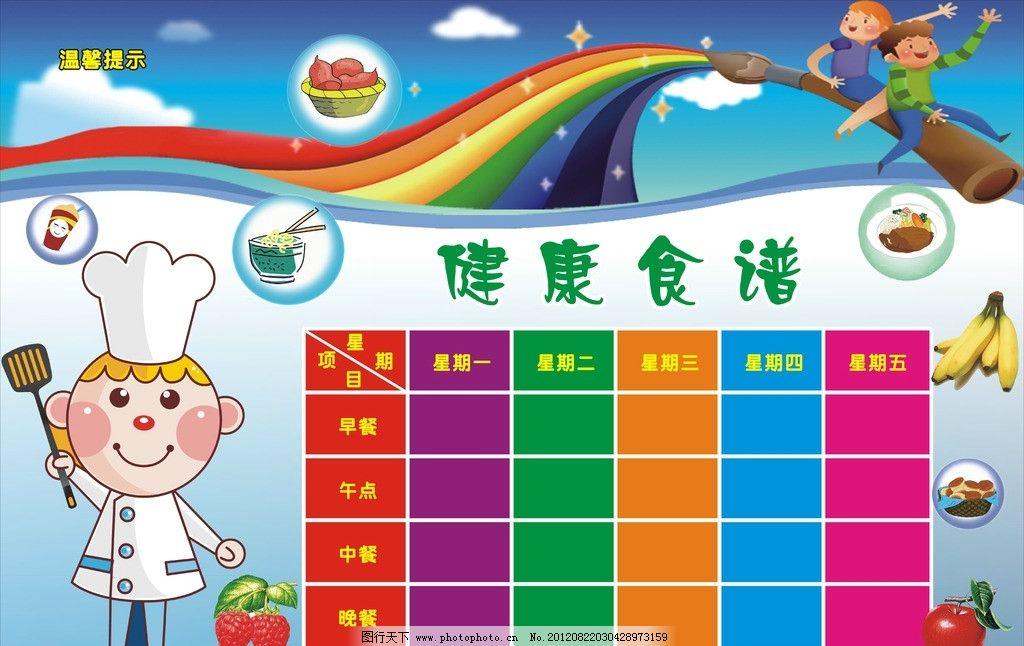 幼儿园健康食谱展板 幼儿院健康食谱展板 周一至周五 早餐 中餐 午餐