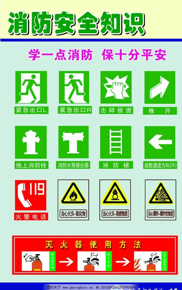 消防安全知识 消防安全标识 灭火器的使用方法 安全通道标识 psd分层