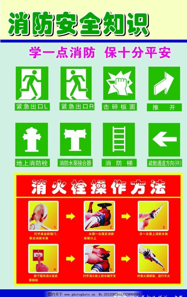 消防安全知识 安全通道标识 消防栓的使用方法 psd分层素材 源文件 72