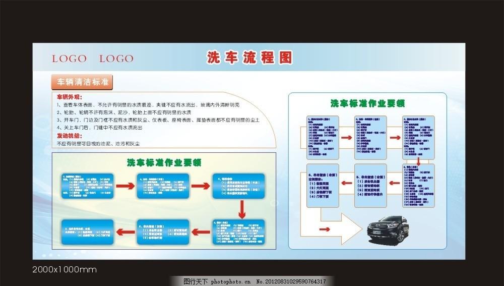 洗车流程 洗车 流程图 汽车 清洗 蓝色 洗车流程图 清洗汽车 广告设计