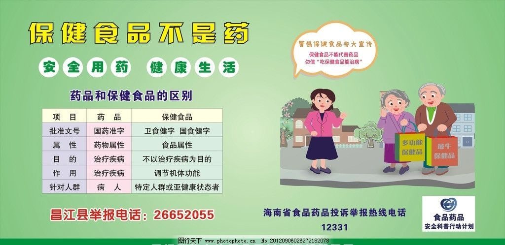 食品宣传文化 食品海报 海报设计 广告设计 矢量 cdr 医疗保健 生活