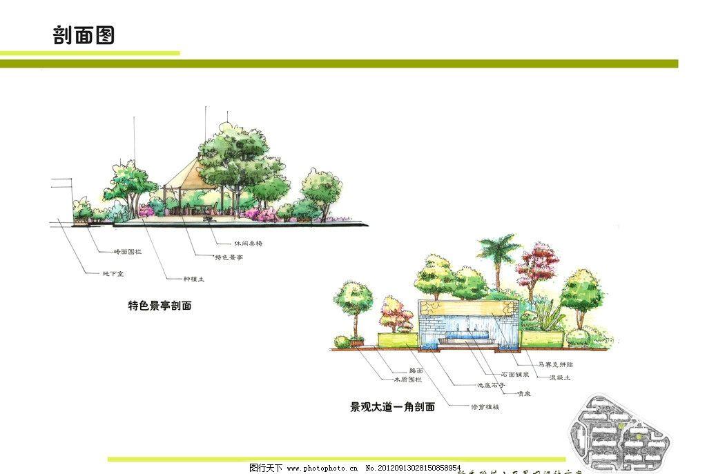 手绘景观小品 剖面图 立面图 小区公园 马克笔表现 景观设计 环境设计