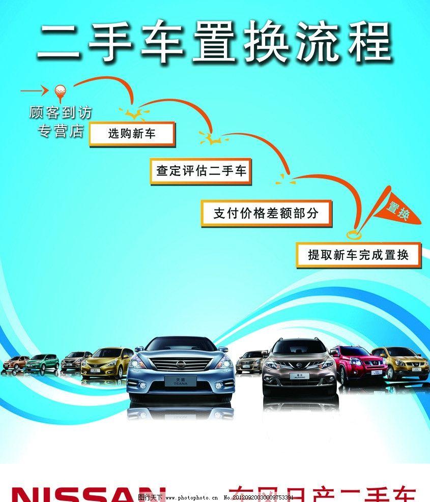 东风日产二手车 东风日产 nissan 二手车置换流程 海报设计 广告设计