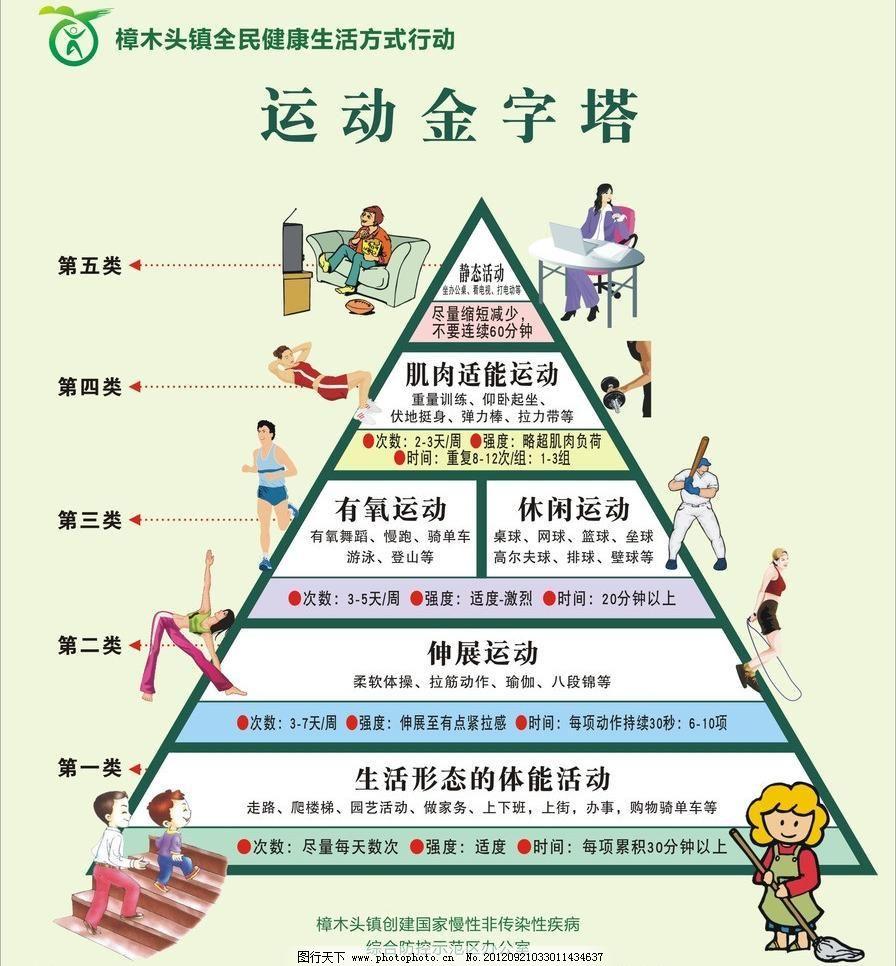 运动金字塔图片
