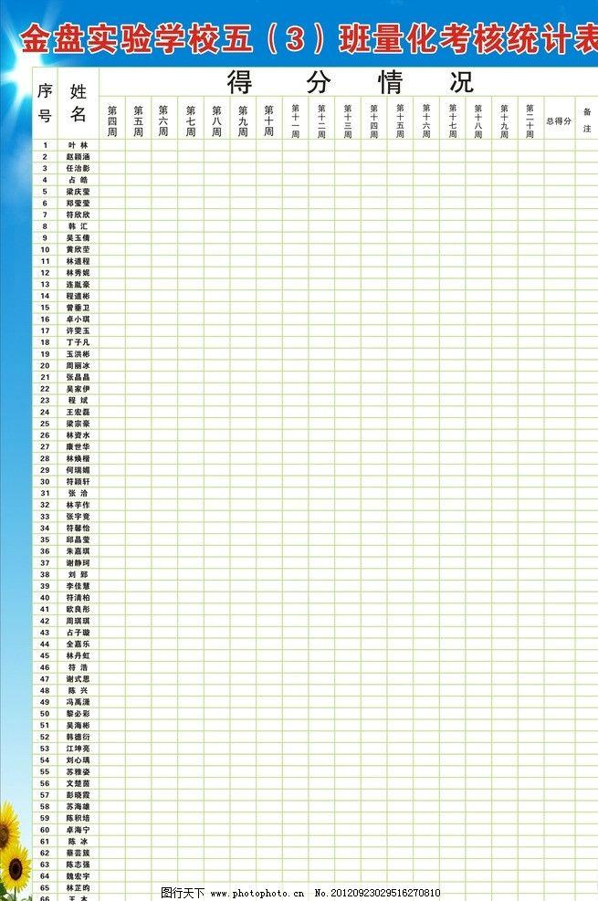 事业单位平时考核量化表_事业单位考核初中凤冈县办法图片